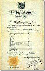 Boletín de notas de Albert Einstein: el ministro prusiano Wert le hubiera denegado una beca